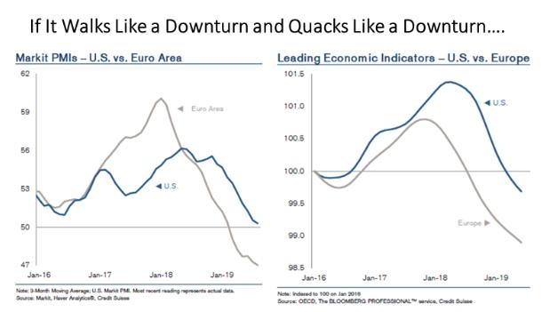 Market Downturn Indicators