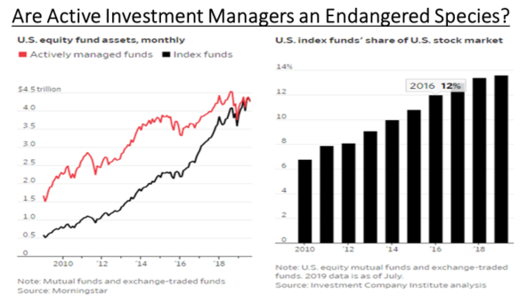 Passive vs active managers